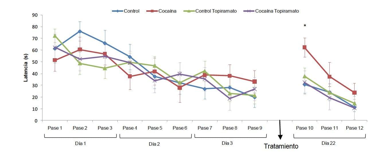 tratamiento de cocaina