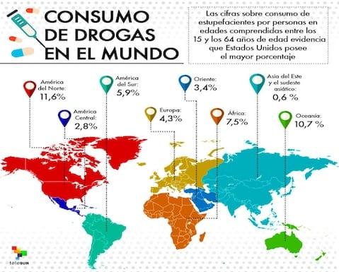 El consumo mundial de drogas